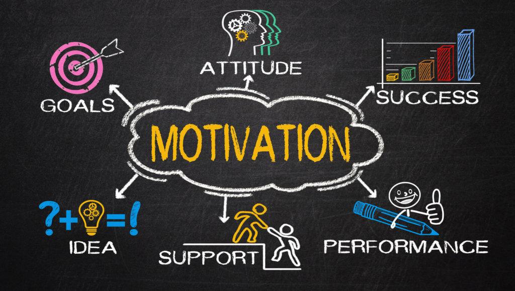 Où ça se trouve la motivation ?