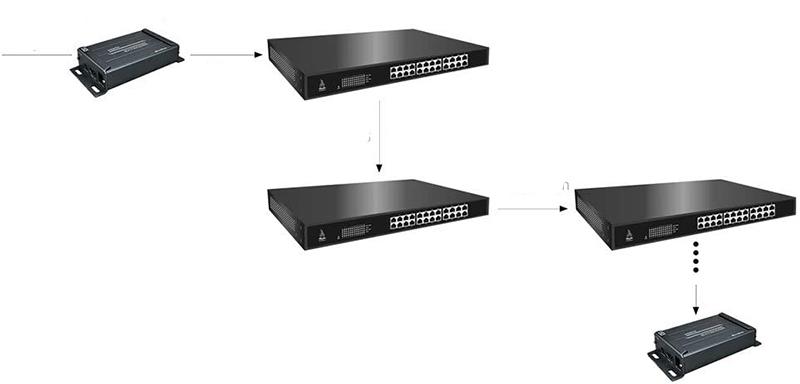 Test - Mirabox HDMI Extender avec Commande Infrarouge et Audio de 3,5 mm Extracteur Via CAT5 Cat5e Cat6 Cat7 Câble Ethernet RJ45 sur TCP IP jusqu'à 393 Pieds 1080p Full HD émetteur