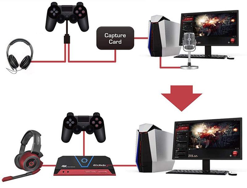 Test et Avis sur le AverMedia Live Gamer Portable 2 Plus